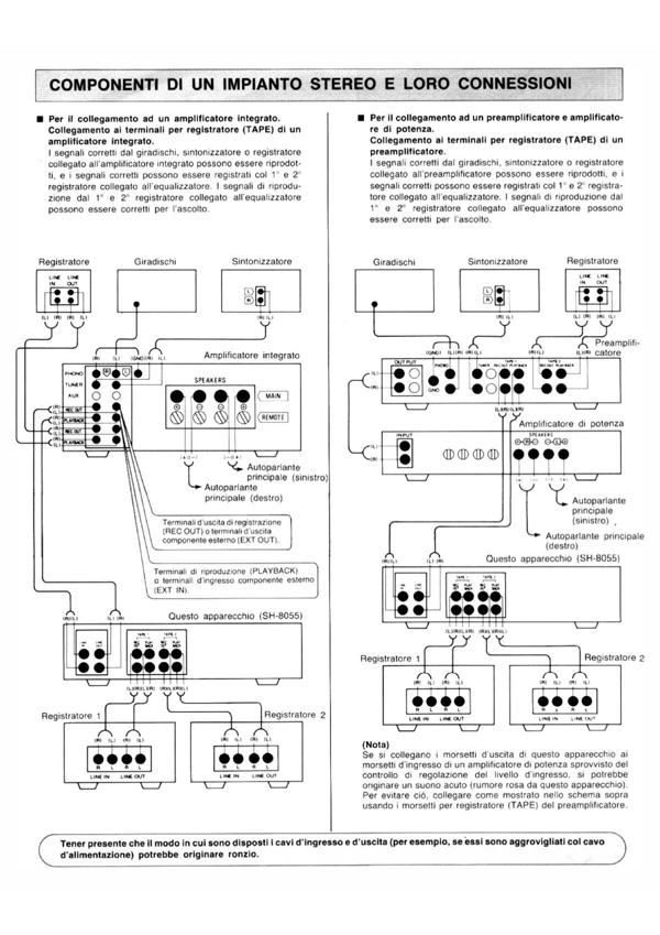 hfe_technics_sh-8055_ita09 600