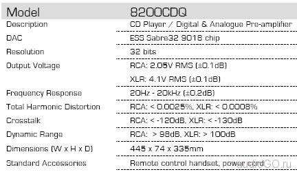 8200CDQspec