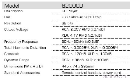 8200CDspec