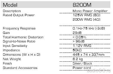 8200M-spec