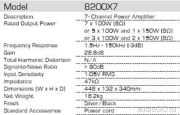 8200X7-spec