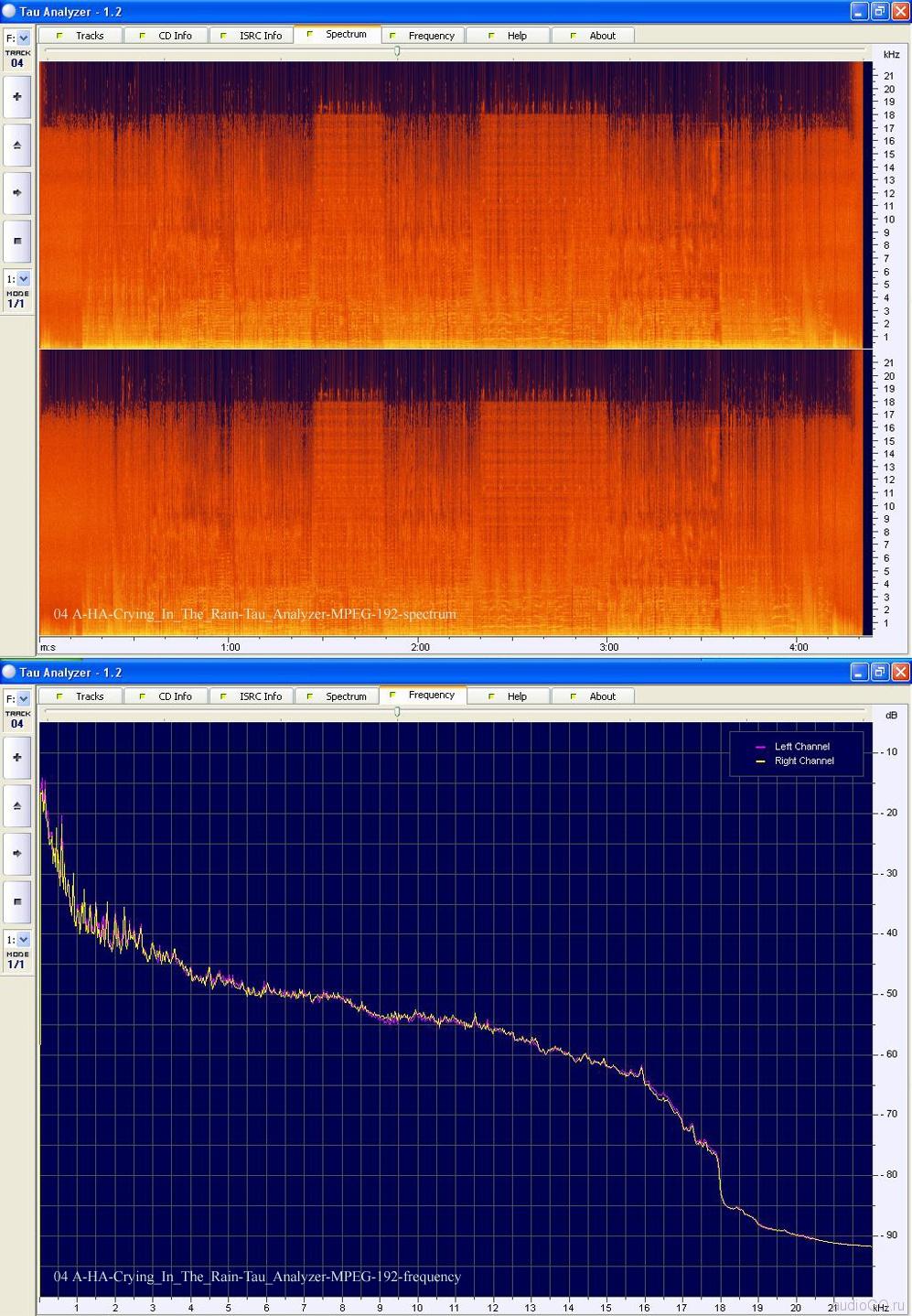04 A-HA-Crying_In_The_Rain-Tau_Analyzer-MPEG-192-spectr-997