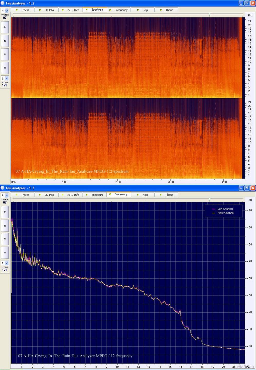 07 A-HA-Crying_In_The_Rain-Tau_Analyzer-MPEG-112-spectr-997