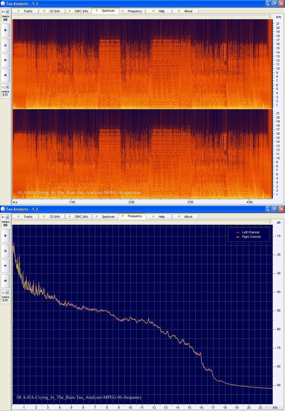 08 A-HA-Crying_In_The_Rain-Tau_Analyzer-MPEG-96-spectr-997