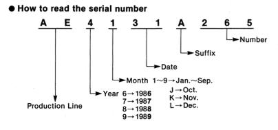 serial number определить дату
