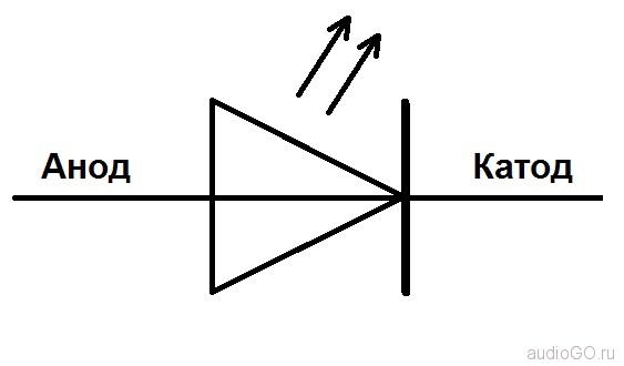 светодиод обозначение на схемах