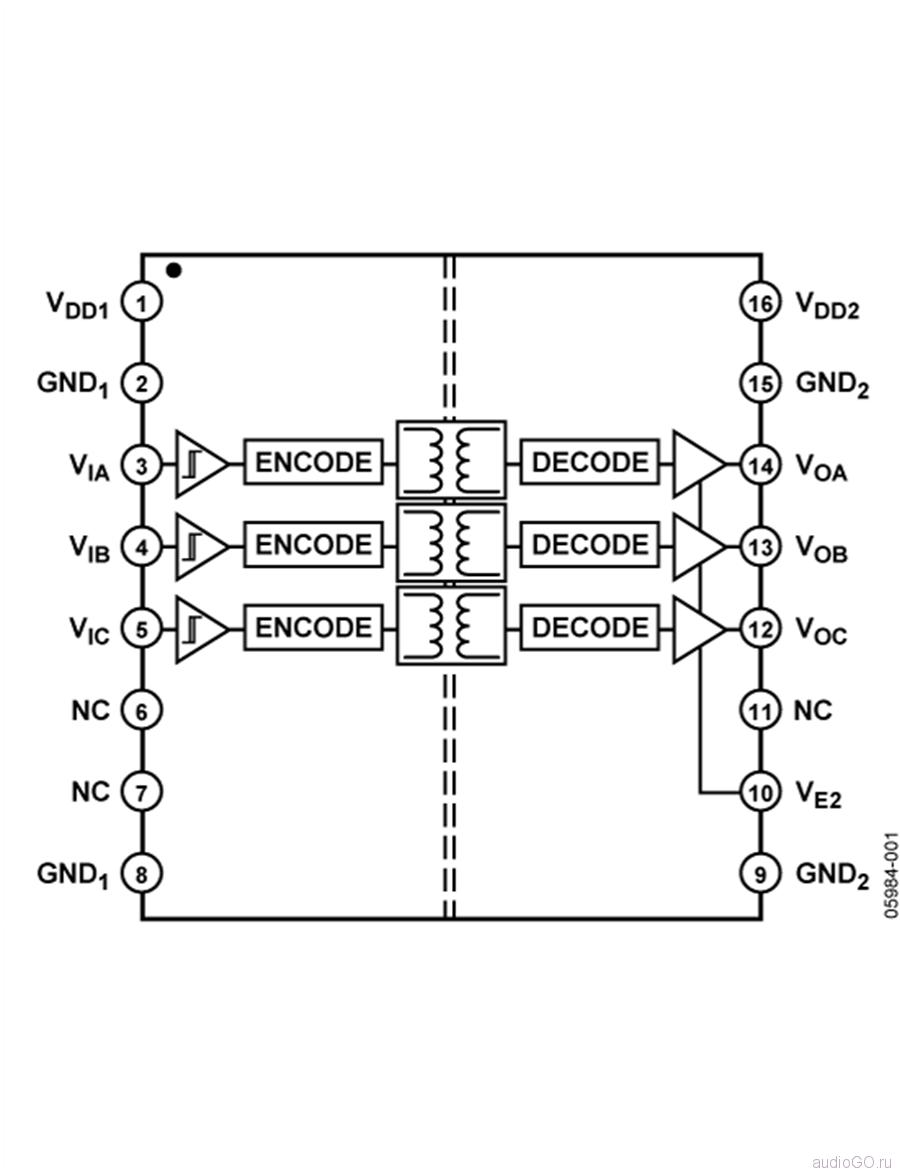 гальваническая развязка I2S