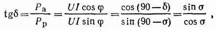что такое тангенс угла