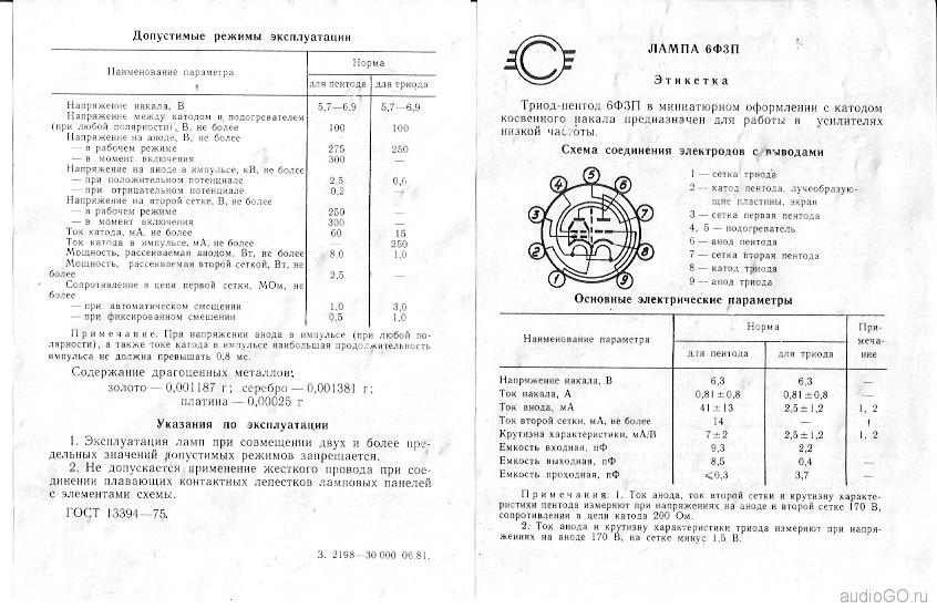 основные электрические параметры лампы 6ф3п