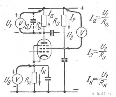 измерение рабочего режима ламп