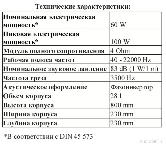 Напольные колонки на динамиках Visaton