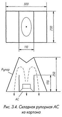 Складная рупорная АС из картона